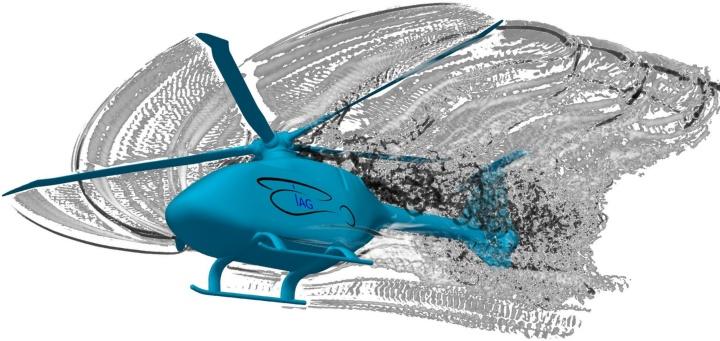 Hubschrauberaerodynamik (c)