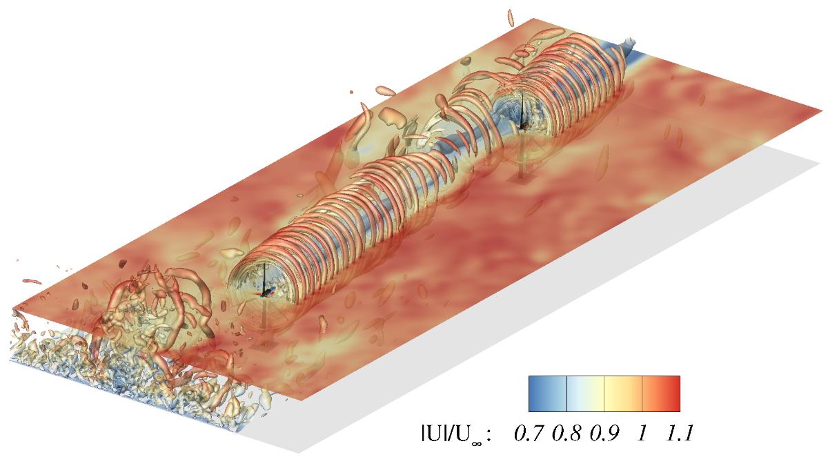 Numerical simulation of wind park effects (c) IAG