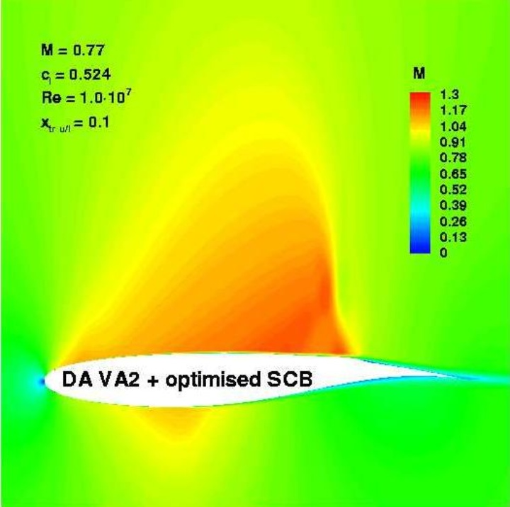 Influence of the flow field through optimized shock control bulge (SCB)