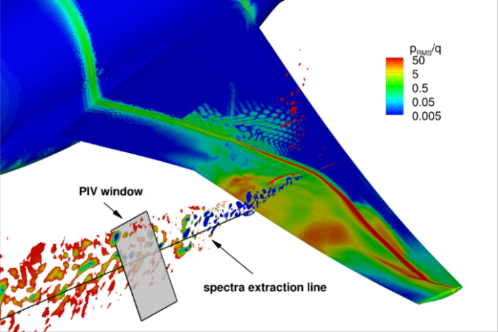 Simulation of shock-induced detachments from transport aircraft