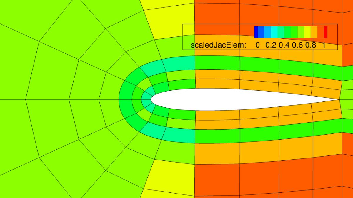 Gittergenerierung für Verfahren Hoher Ordnung: Jacobideterminante der Gitterabbildung eines NACA0012 Profil für ein vollständig gekrümmtes Gitter