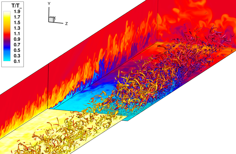 Visualization_of temperature_and turbulent_structures